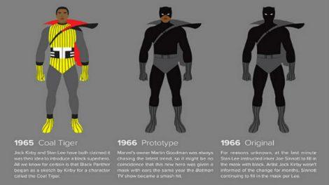 Η εξέλιξη της στολής του Black Panther